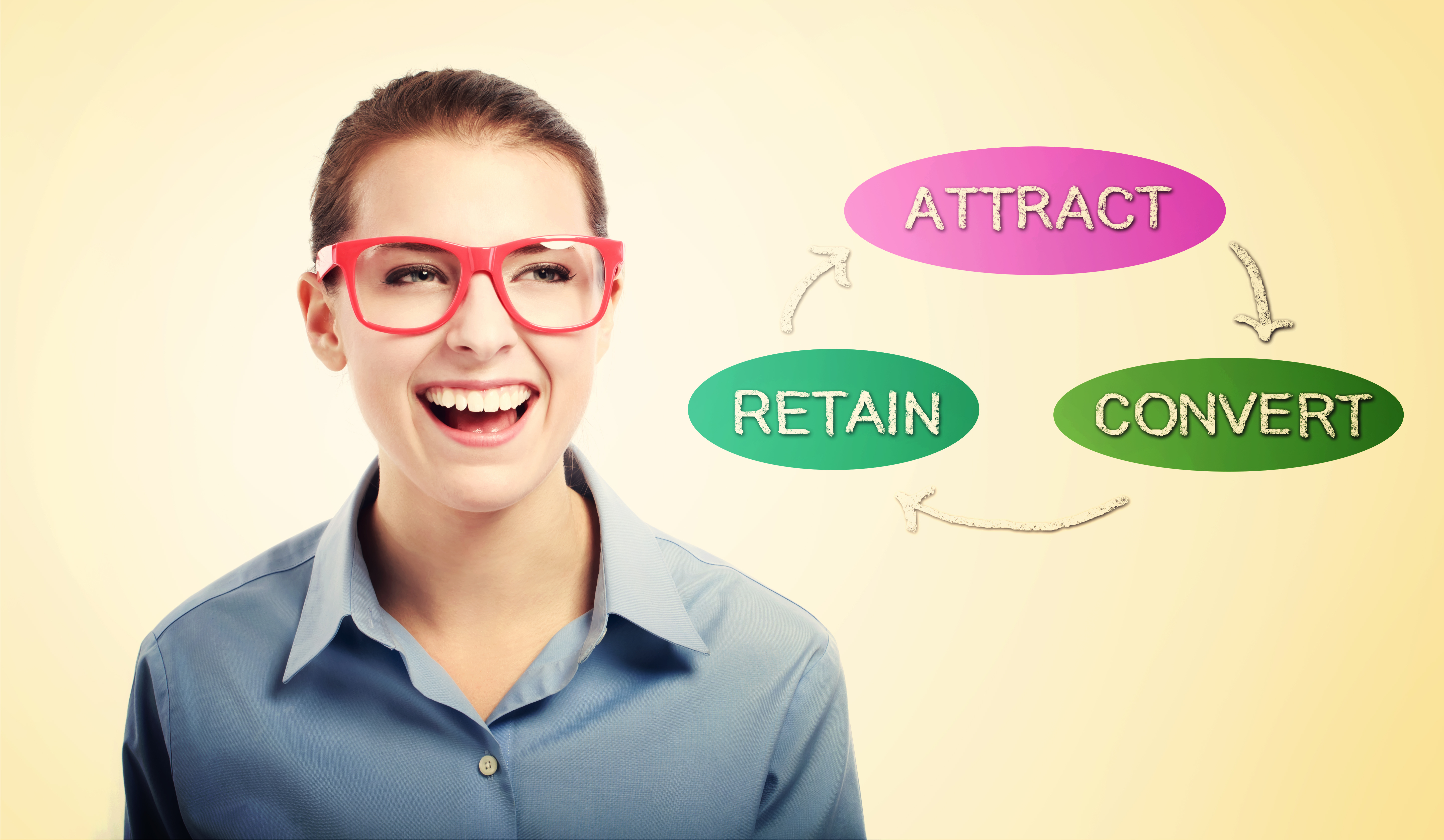 Business woman wearing a red eye glasses with concept of Attract, Convert, Retain
